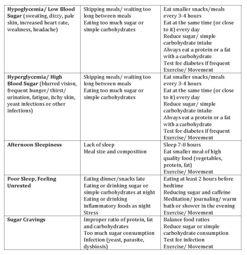 Digestive Symptoms_Page_2